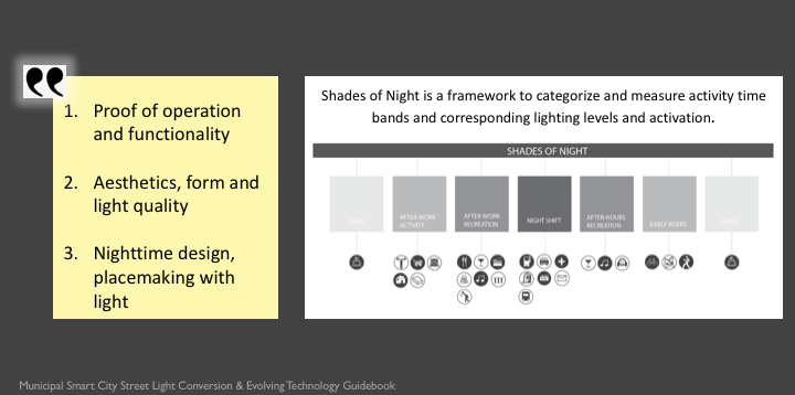 The Shades of Night is a framework with which to analyze the confluence of activies and states of light at night